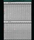 Buse haute pression 1/4M ouverture 25° - calibre - 025