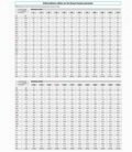 Buse haute pression 1/4M ouverture 65° - calibre - 06