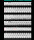 Buse haute pression pastille ouverture 25° - Calibre - 034