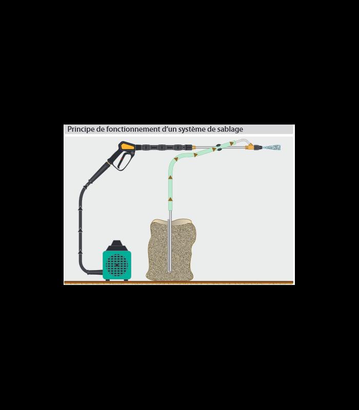 kit de sablage kew pour nettoyeur hp. Black Bedroom Furniture Sets. Home Design Ideas