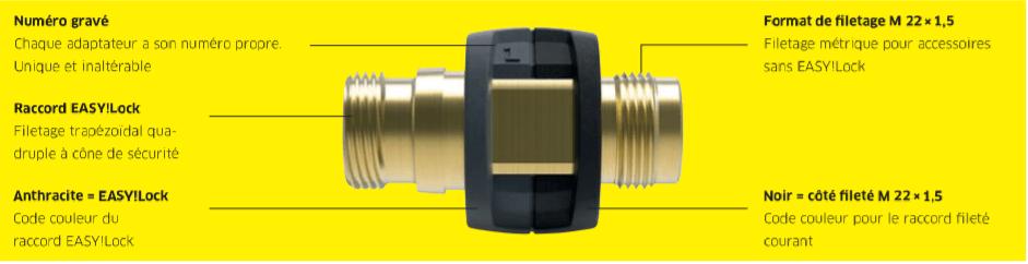 Adaptateur easy lock karcher