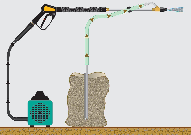 Principe de fonctionnement d'un système de sablage